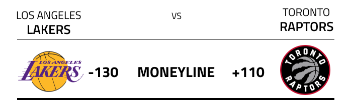 Howtobet Nba Moneyline
