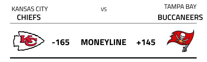 Super Bowl Liv   Moneyline Jan 25